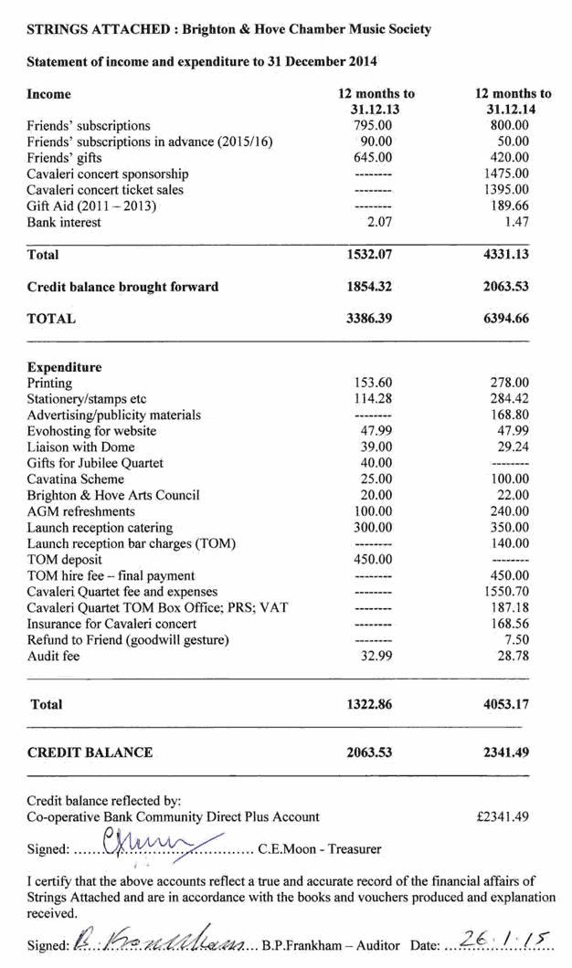 SA-Accounts-2014S